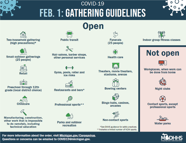 Feb. 1 Gathering Guidelines