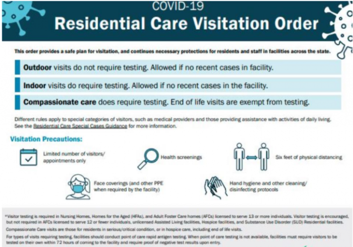 COVID-19 Residential Care Visitation Order